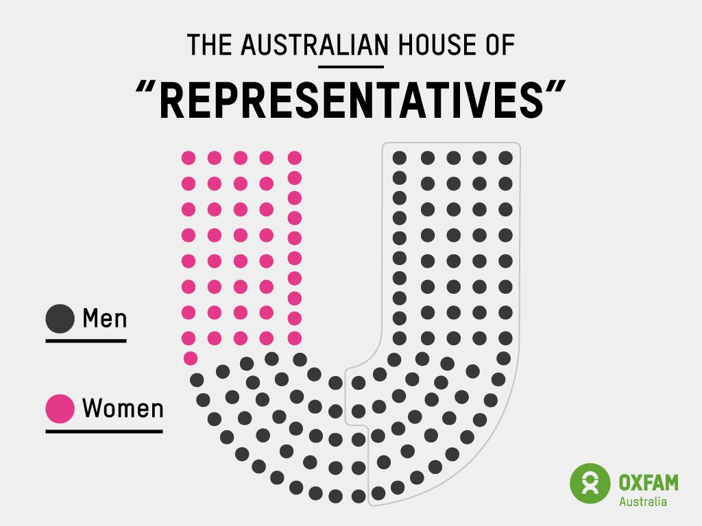 2016-AC-023-Gender-breakdown-of-parliament-social-post-fb